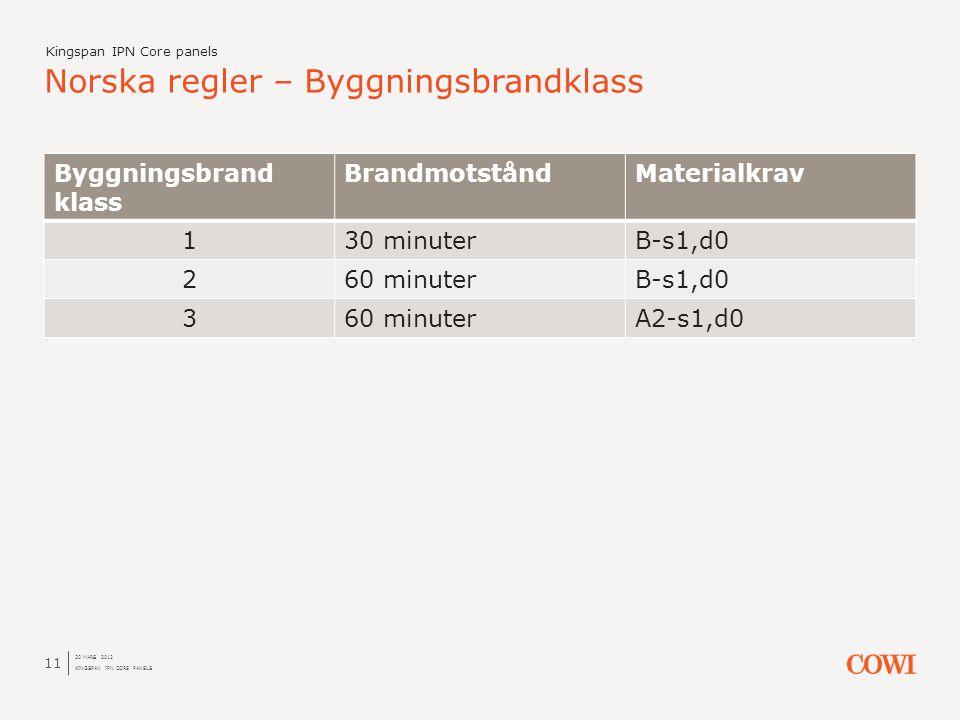 Byggningsbrand klass BrandmotståndMaterialkrav 130 minuterB-s1,d0 260 minuterB-s1,d0 360 minuterA2-s1,d0 Norska regler – Byggningsbrandklass 20 MARS 2