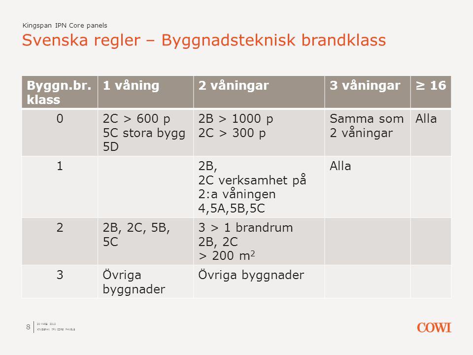 Byggn.br. klass 1 våning2 våningar3 våningar≥ 16 02C > 600 p 5C stora bygg 5D 2B > 1000 p 2C > 300 p Samma som 2 våningar Alla 12B, 2C verksamhet på 2