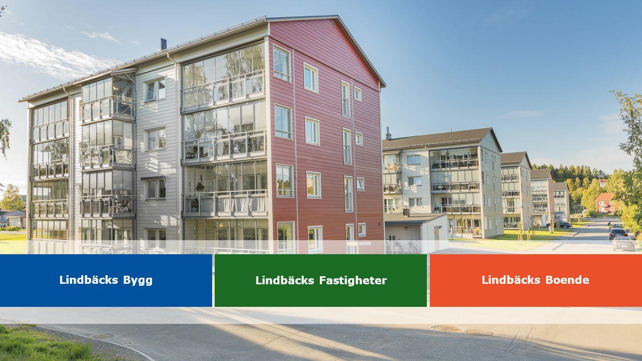Lindbäcks Bygg Lindbäcks Fastigheter Lindbäcks Boende