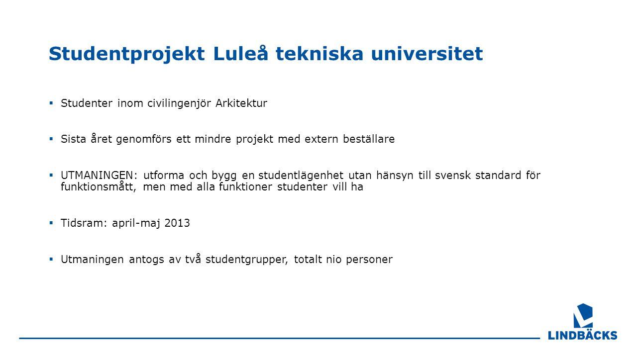 Studentprojekt Luleå tekniska universitet  Studenter inom civilingenjör Arkitektur  Sista året genomförs ett mindre projekt med extern beställare 