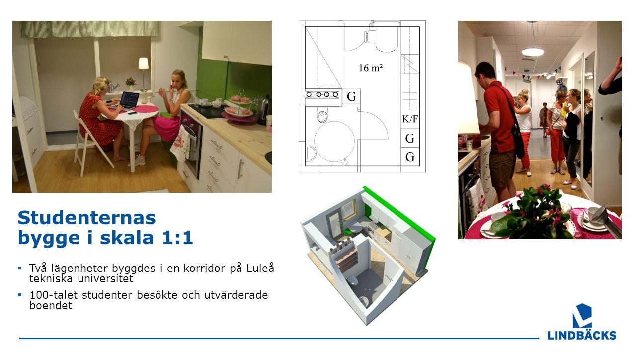Studenternas bygge i skala 1:1  Två lägenheter byggdes i en korridor på Luleå tekniska universitet  100-talet studenter besökte och utvärderade boen
