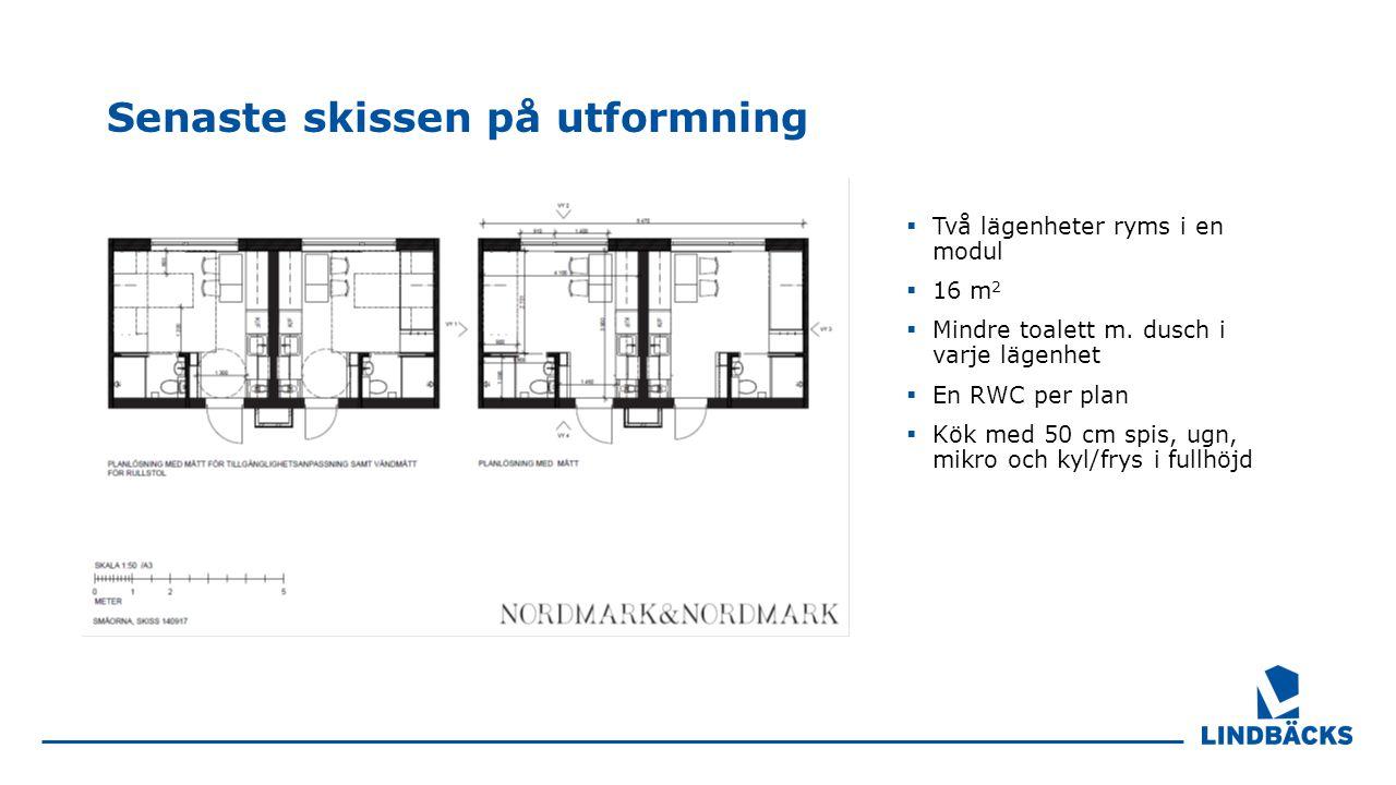 Senaste skissen på utformning  Två lägenheter ryms i en modul  16 m 2  Mindre toalett m. dusch i varje lägenhet  En RWC per plan  Kök med 50 cm s
