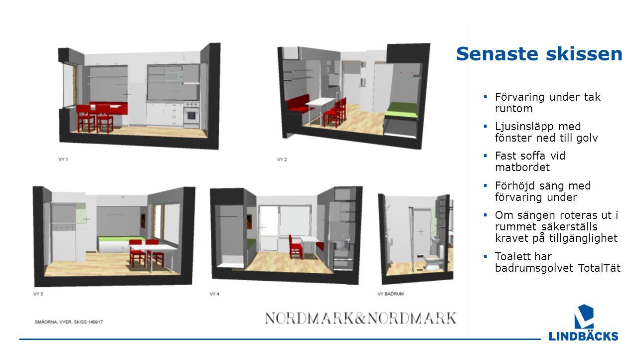 Senaste skissen  Förvaring under tak runtom  Ljusinsläpp med fönster ned till golv  Fast soffa vid matbordet  Förhöjd säng med förvaring under  O