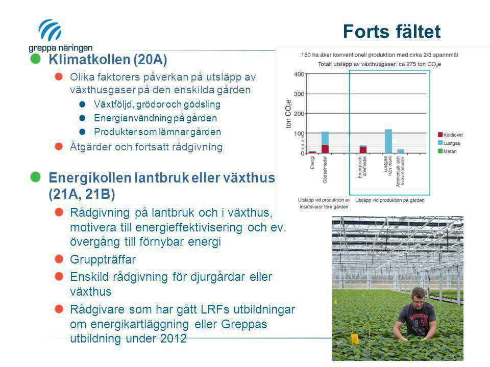 Forts fältet Klimatkollen (20A) Olika faktorers påverkan på utsläpp av växthusgaser på den enskilda gården Växtföljd, grödor och gödsling Energianvänd