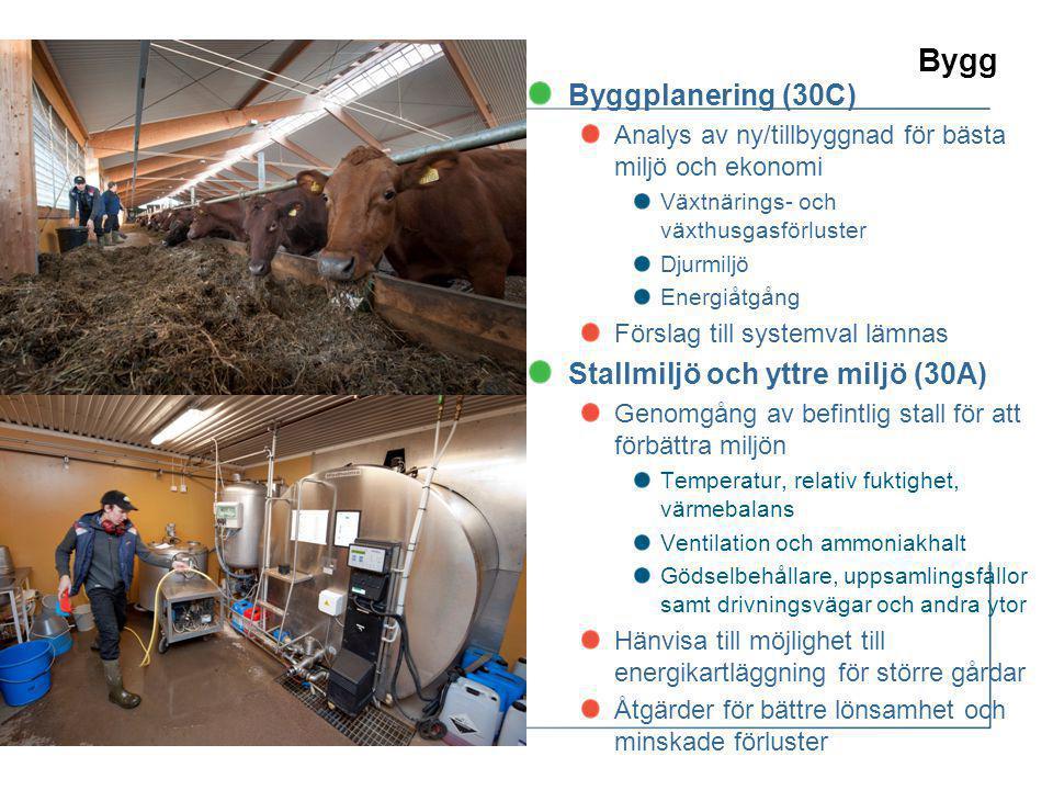 Bygg Byggplanering (30C) Analys av ny/tillbyggnad för bästa miljö och ekonomi Växtnärings- och växthusgasförluster Djurmiljö Energiåtgång Förslag till