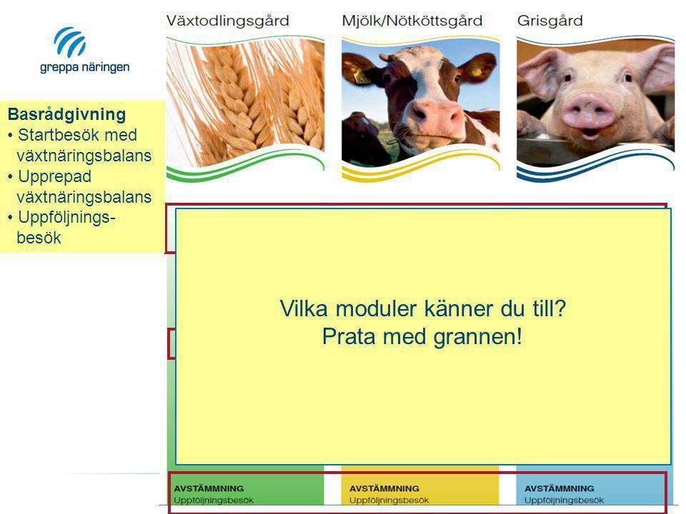 Basrådgivning Startbesök med växtnäringsbalans (1Aa) Går igenom miljömålen Går igenom gårdens miljöhusesyn om den är gjord Växtnäringsbalans genomförs och tolkas Liten rundvandring Plan över vilka rådgivningsmoduler som är lämpliga att genomföra Fem frågor om växtskydd och klimat Upprepad växtnäringsbalans (10B resp.