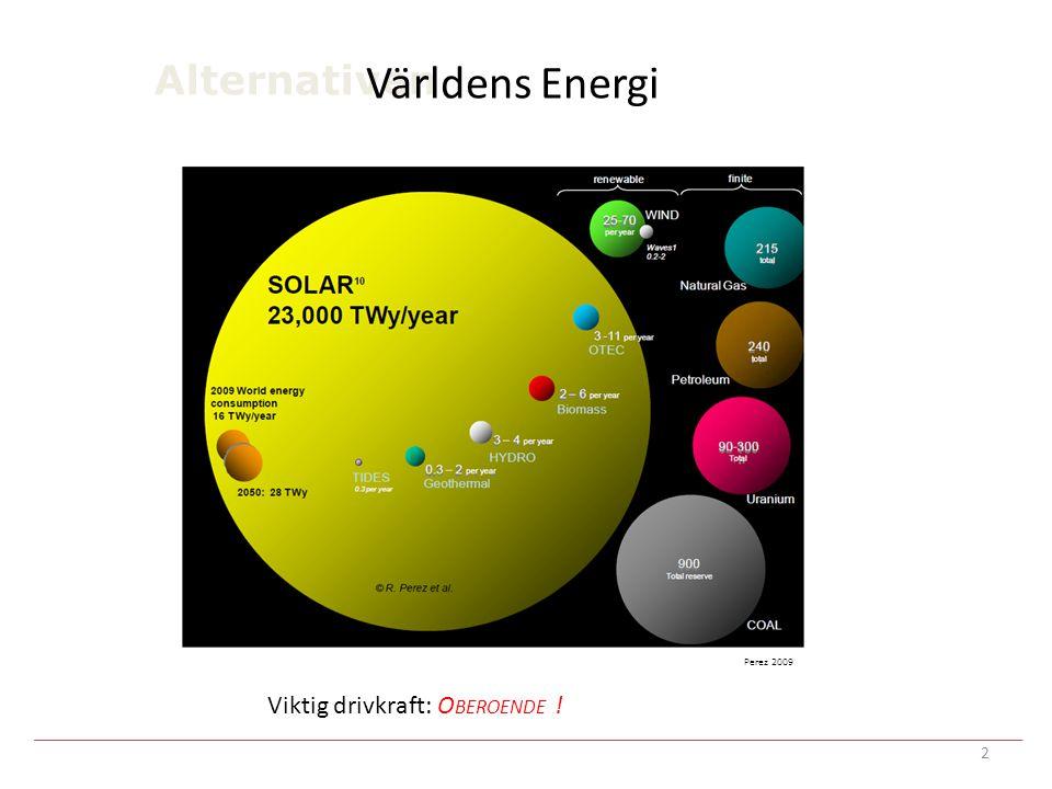 Alternativen Perez 2009 Viktig drivkraft: O BEROENDE ! 2 Världens Energi