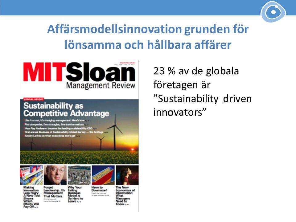 """Affärsmodellsinnovation grunden för lönsamma och hållbara affärer 23 % av de globala företagen är """"Sustainability driven innovators"""""""