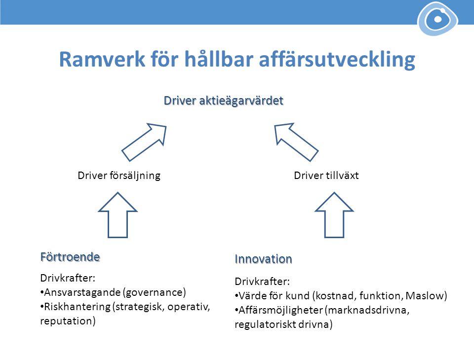 Driver försäljningDriver tillväxt Förtroende Innovation Driver aktieägarvärdet Drivkrafter: Ansvarstagande (governance) Riskhantering (strategisk, ope