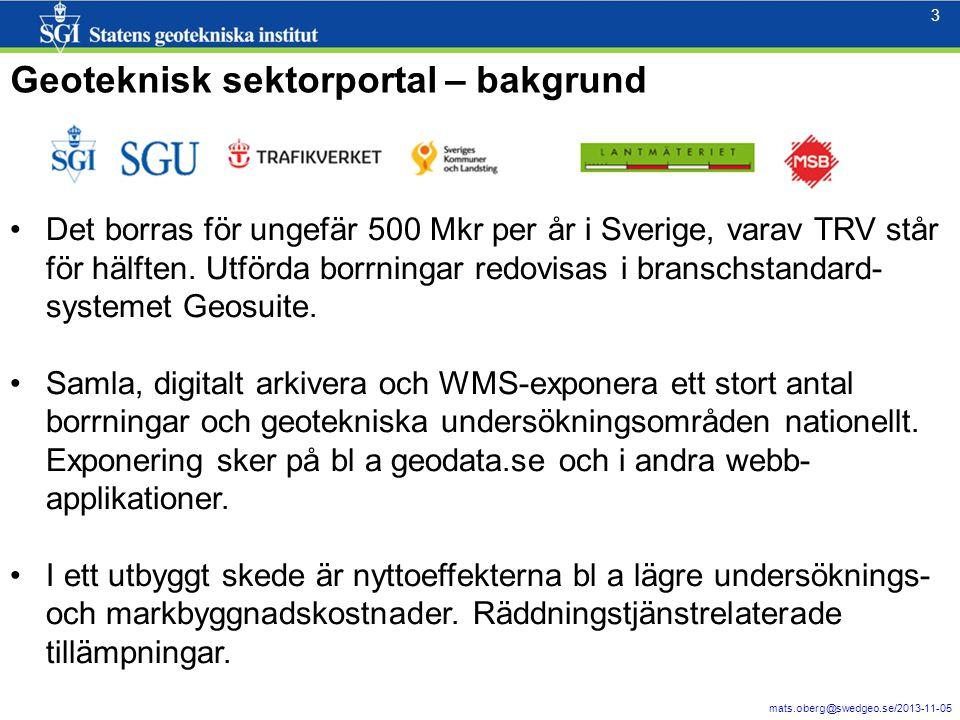 3 mats.oberg@swedgeo.se/2013-11-05 3 Geoteknisk sektorportal – bakgrund Det borras för ungefär 500 Mkr per år i Sverige, varav TRV står för hälften.