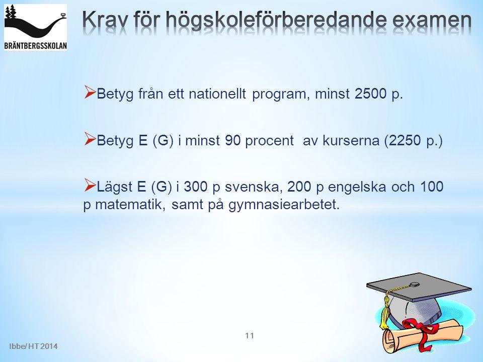 Ibbe/ HT 2014 11  Betyg från ett nationellt program, minst 2500 p.  Betyg E (G) i minst 90 procent av kurserna (2250 p.)  Lägst E (G) i 300 p svens
