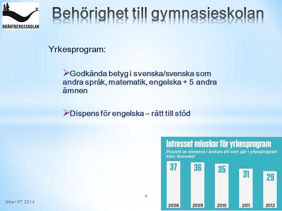 Ibbe/ HT 2014 4 Yrkesprogram:  Godkända betyg i svenska/svenska som andra språk, matematik, engelska + 5 andra ämnen  Dispens för engelska – rätt ti