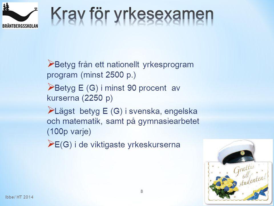  Betyg från ett nationellt yrkesprogram program (minst 2500 p.)  Betyg E (G) i minst 90 procent av kurserna (2250 p)  Lägst betyg E (G) i svenska,