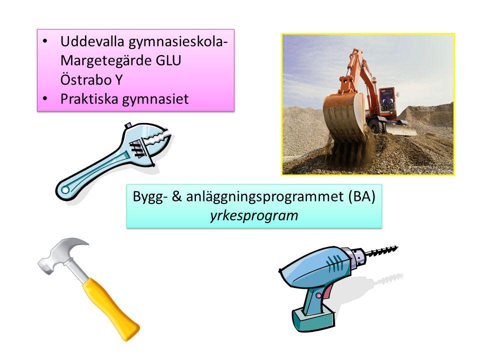 Bygg- & anläggningsprogrammet (BA) yrkesprogram Bygg- & anläggningsprogrammet (BA) yrkesprogram Uddevalla gymnasieskola- Margetegärde GLU Östrabo Y Pr