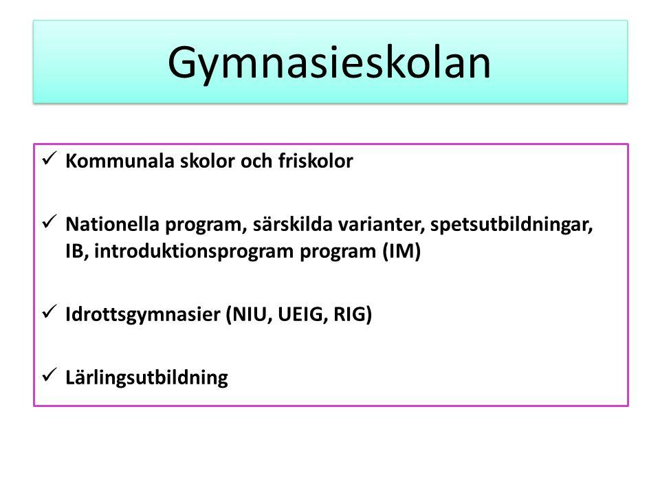 Programstruktur Alla program 2500p ( 1 gymnasiepoäng = ca.