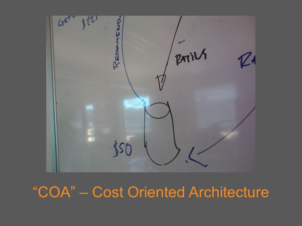 COA – Cost Oriented Architecture