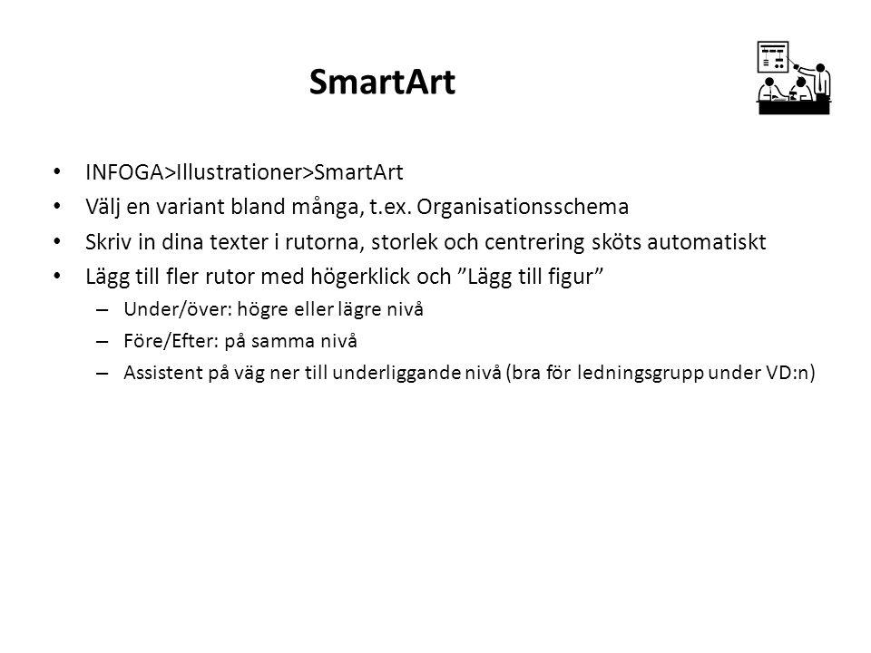 SmartArt INFOGA>Illustrationer>SmartArt Välj en variant bland många, t.ex. Organisationsschema Skriv in dina texter i rutorna, storlek och centrering