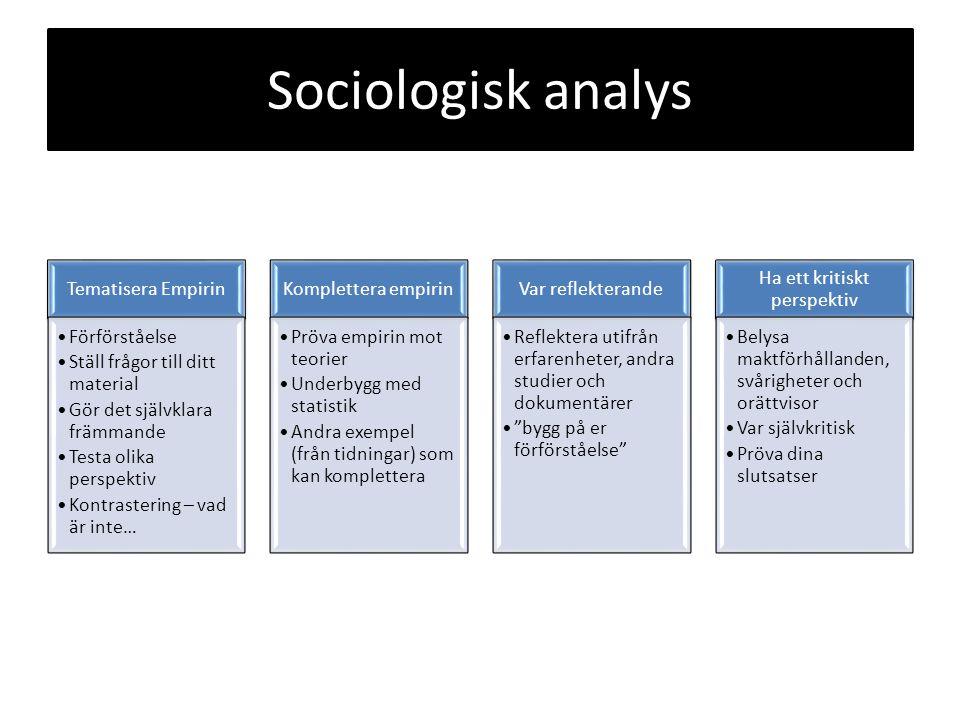 Sociologisk analys Tematisera Empirin Förförståelse Ställ frågor till ditt material Gör det självklara främmande Testa olika perspektiv Kontrastering