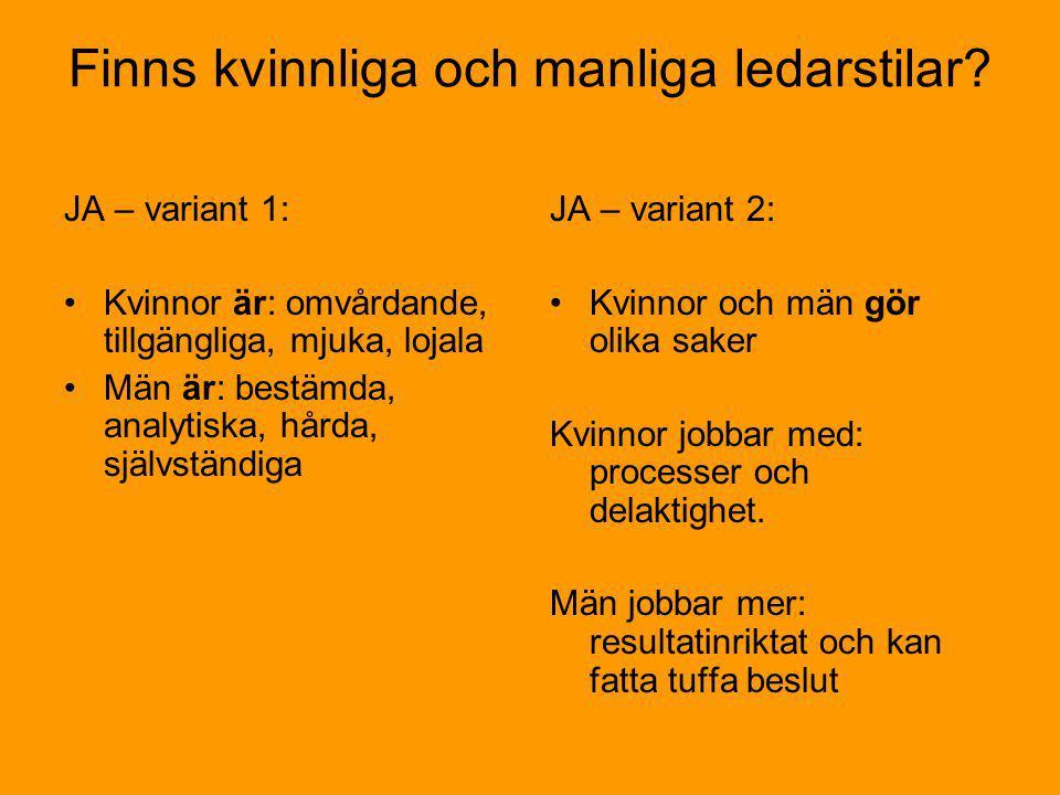 Finns kvinnliga och manliga ledarstilar.NEJ – variant 1: Det finns inga skillnader.
