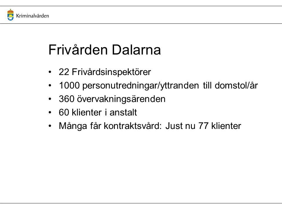 Frivården Dalarna 22 Frivårdsinspektörer 1000 personutredningar/yttranden till domstol/år 360 övervakningsärenden 60 klienter i anstalt Många får kontraktsvård: Just nu 77 klienter