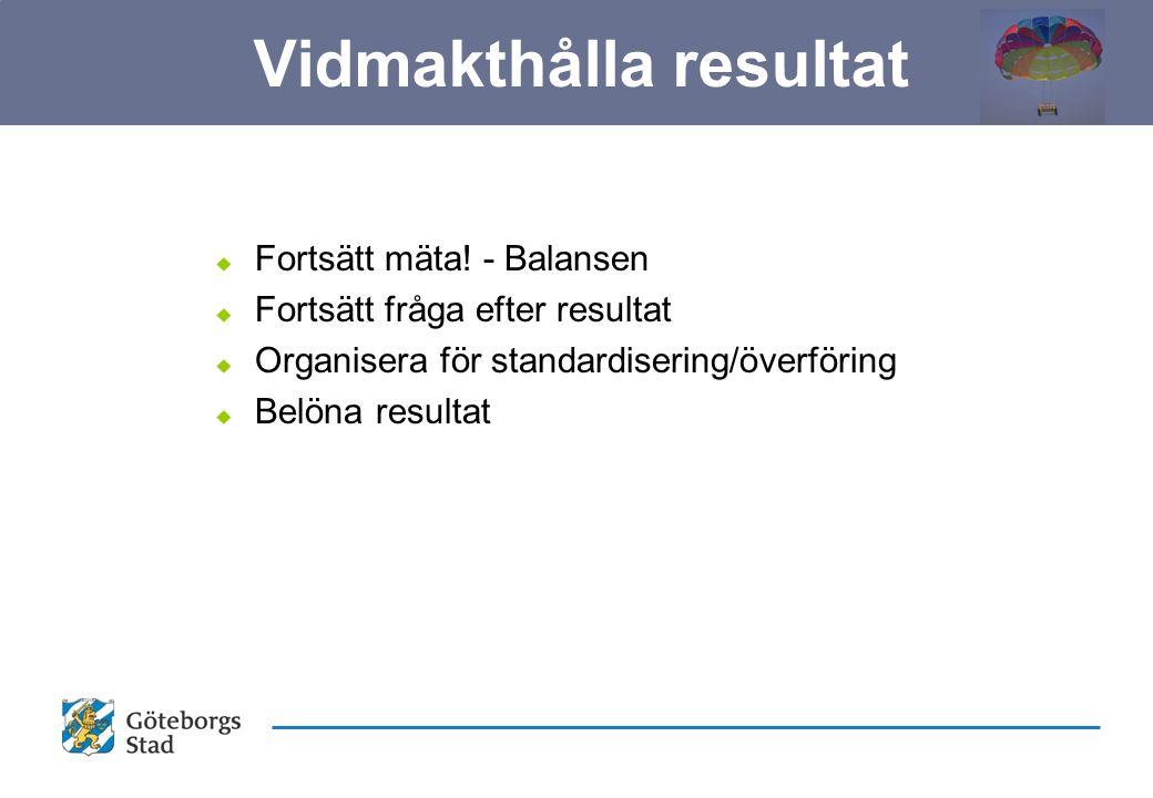 u Fortsätt mäta! - Balansen u Fortsätt fråga efter resultat u Organisera för standardisering/överföring u Belöna resultat Vidmakthålla resultat