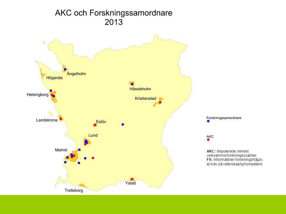 AKC: disputerade, kliniskt verksamma forskningscoacher FS: informatörer i forskningsfrågor, ej krav på vetenskaplig kompetens