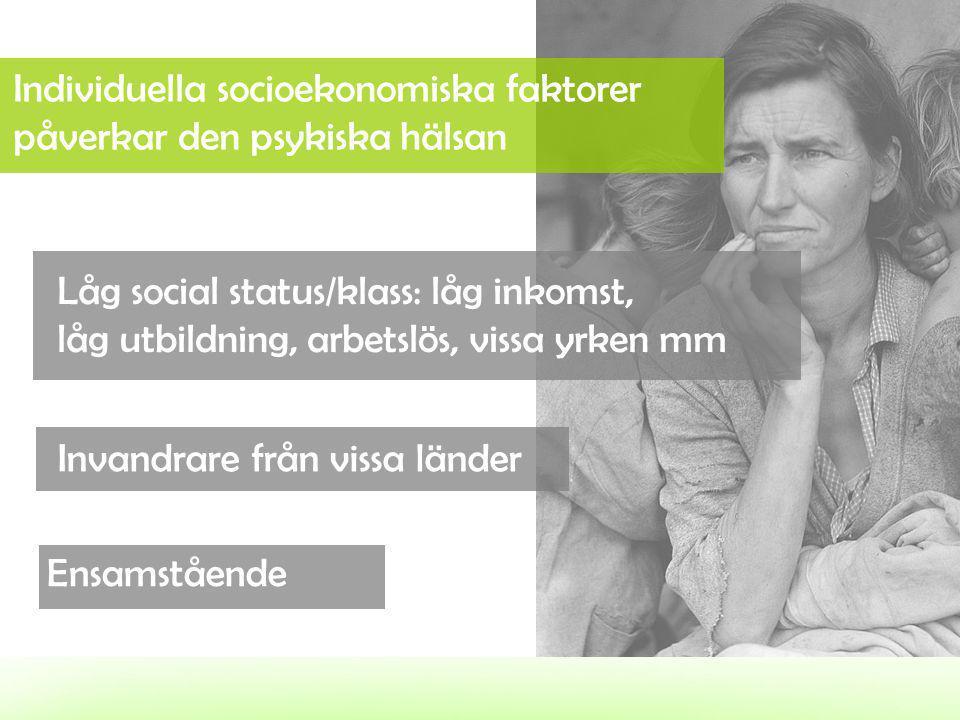 Ensamstående Individuella socioekonomiska faktorer påverkar den psykiska hälsan Låg social status/klass: låg inkomst, låg utbildning, arbetslös, vissa yrken mm Invandrare från vissa länder