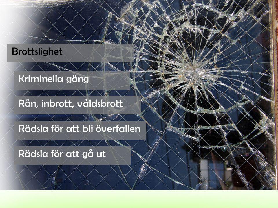 Brottslighet Kriminella gäng Rån, inbrott, våldsbrott Rädsla för att bli överfallen Rädsla för att gå ut