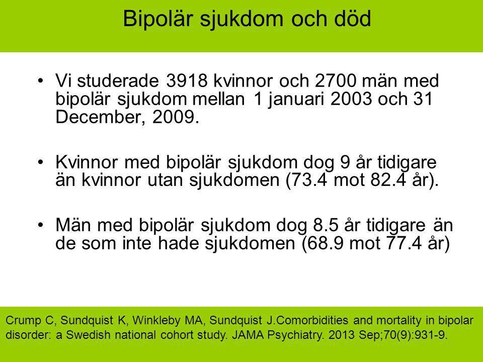 Bipolär sjukdom och död Vi studerade 3918 kvinnor och 2700 män med bipolär sjukdom mellan 1 januari 2003 och 31 December, 2009. Kvinnor med bipolär sj