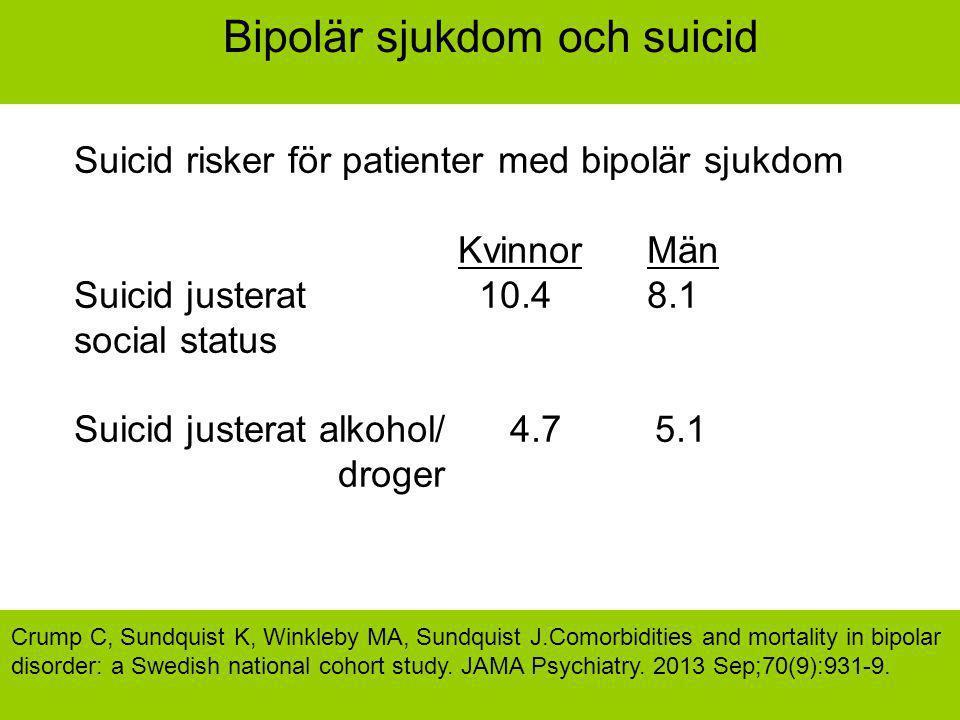 Bipolär sjukdom och suicid Suicid risker för patienter med bipolär sjukdom Kvinnor Män Suicid justerat 10.4 8.1 social status Suicid justerat alkohol/