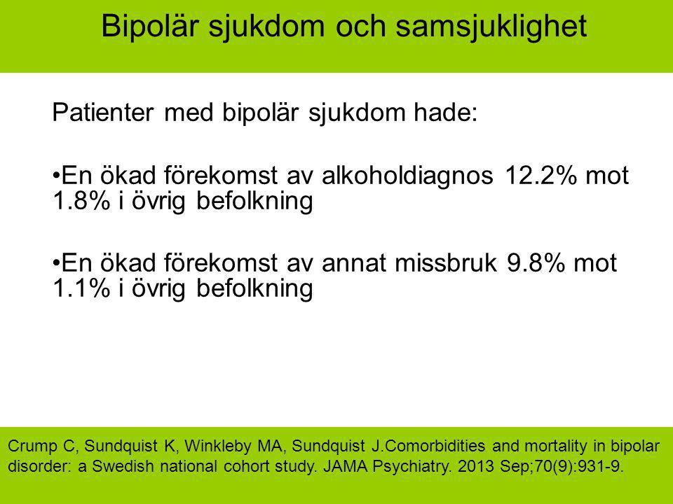 Bipolär sjukdom och samsjuklighet Patienter med bipolär sjukdom hade: En ökad förekomst av alkoholdiagnos 12.2% mot 1.8% i övrig befolkning En ökad förekomst av annat missbruk 9.8% mot 1.1% i övrig befolkning Crump C, Sundquist K, Winkleby MA, Sundquist J.Comorbidities and mortality in bipolar disorder: a Swedish national cohort study.