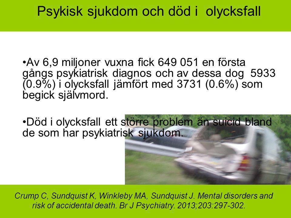 Psykisk sjukdom och död i olycksfall Av 6,9 miljoner vuxna fick 649 051 en första gångs psykiatrisk diagnos och av dessa dog 5933 (0.9%) i olycksfall jämfört med 3731 (0.6%) som begick självmord.