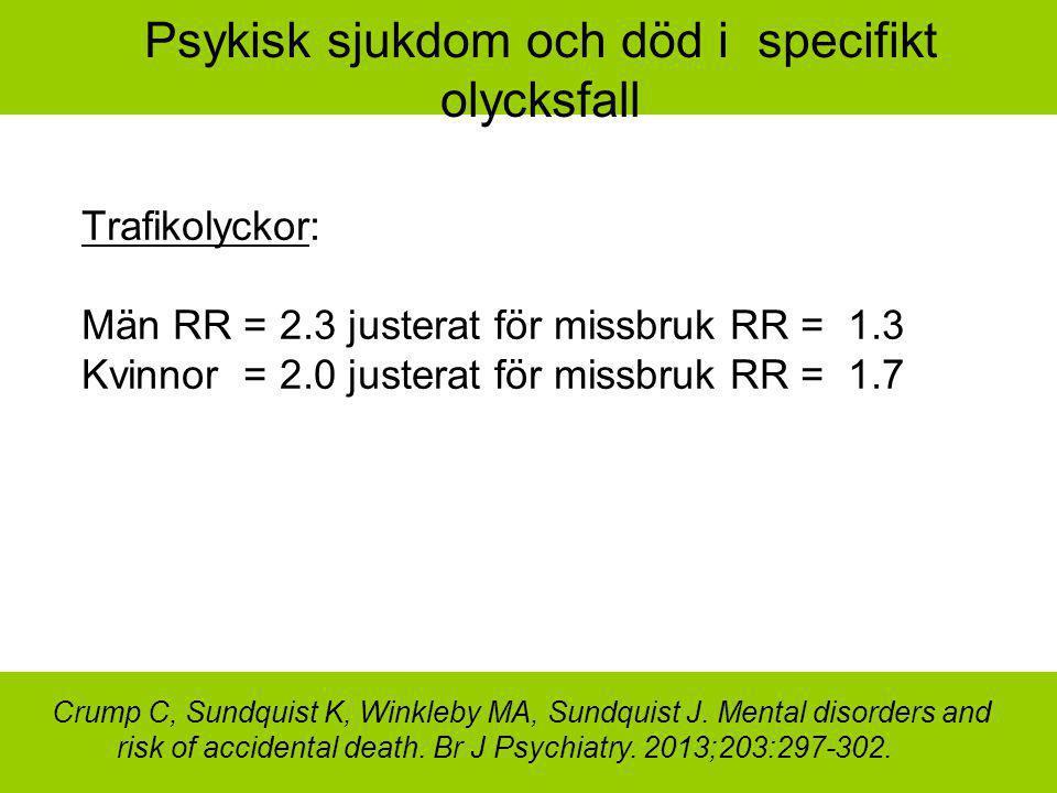Psykisk sjukdom och död i specifikt olycksfall Trafikolyckor: Män RR = 2.3 justerat för missbruk RR = 1.3 Kvinnor = 2.0 justerat för missbruk RR = 1.7 Crump C, Sundquist K, Winkleby MA, Sundquist J.