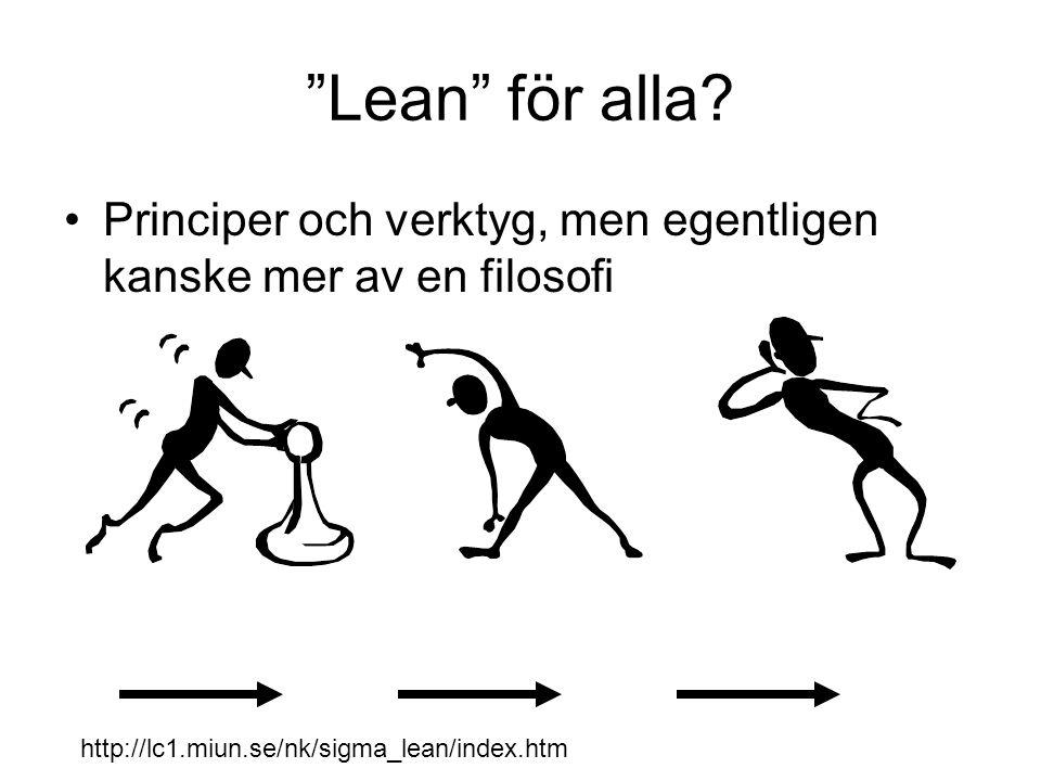 """""""Lean"""" för alla? Principer och verktyg, men egentligen kanske mer av en filosofi http://lc1.miun.se/nk/sigma_lean/index.htm"""