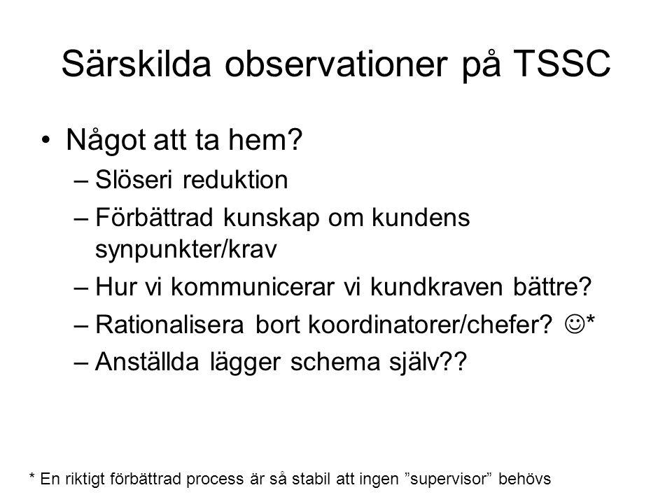Särskilda observationer på TSSC Något att ta hem? –Slöseri reduktion –Förbättrad kunskap om kundens synpunkter/krav –Hur vi kommunicerar vi kundkraven