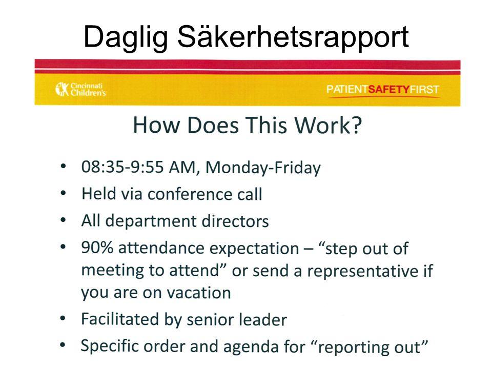 Daglig Säkerhetsrapport Daily Saftey Brief (DSB)
