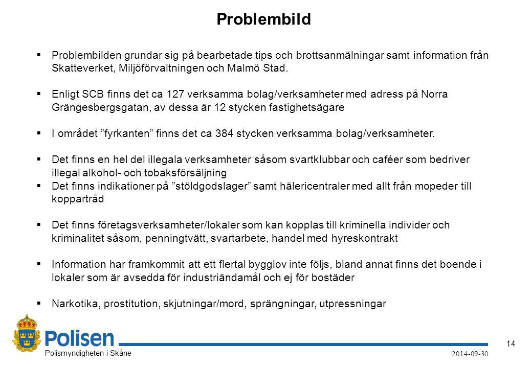 14 Polismyndigheten i Skåne 2014-09-30 Problembild  Problembilden grundar sig på bearbetade tips och brottsanmälningar samt information från Skatteverket, Miljöförvaltningen och Malmö Stad.