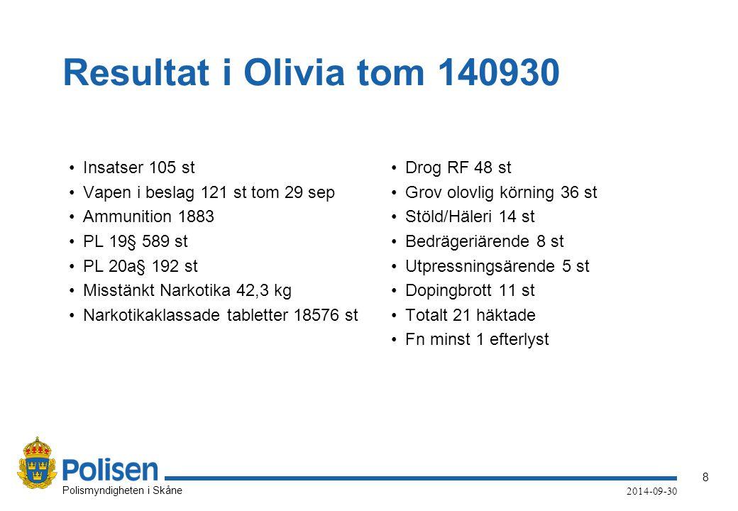 9 Polismyndigheten i Skåne 2014-09-30 Fördelning vapen
