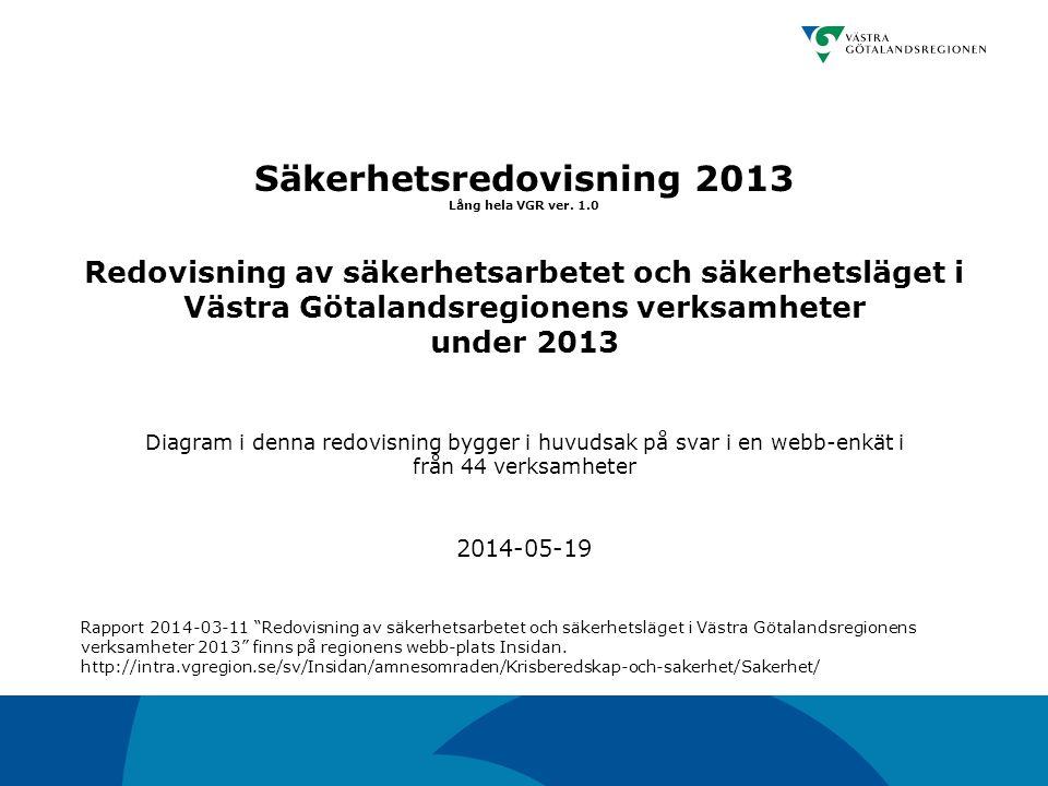 Säkerhetsredovisning 2013 Lång hela VGR ver. 1.0 Redovisning av säkerhetsarbetet och säkerhetsläget i Västra Götalandsregionens verksamheter under 201