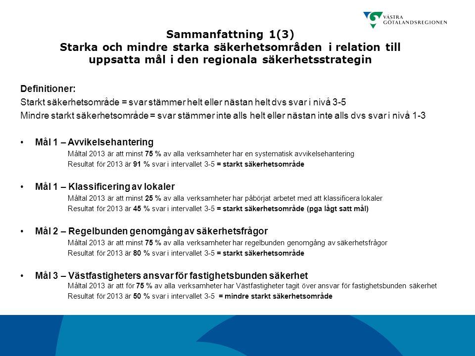 Sammanfattning 1(3) Starka och mindre starka säkerhetsområden i relation till uppsatta mål i den regionala säkerhetsstrategin Definitioner: Starkt säk