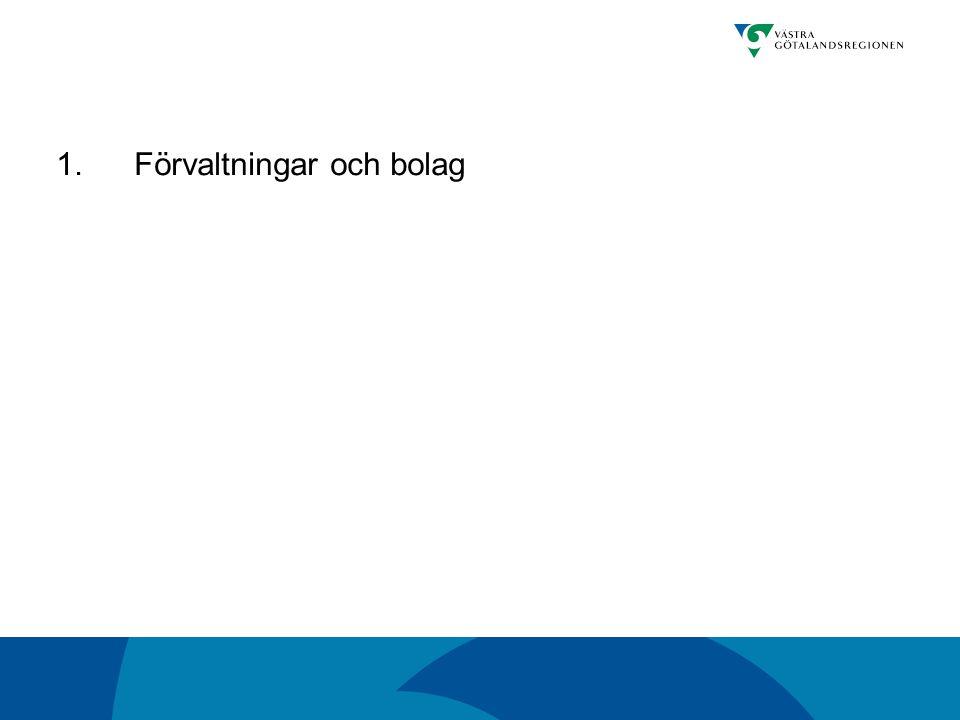 10.Övrigt Tack för uppmärksamheten SLUT Frågor kan ställas till: Jan S Svensson, tfn 0708-630 642 jan.s.svensson@vgregion.se