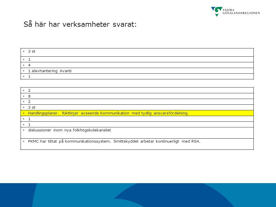 2 8 2 3 st Handlingsplaner. Riktlinjer avseende kommunikation med tydlig ansvarsfördelning. 1 1 diskussioner inom nya folkhögskolekansliet PKMC har ti