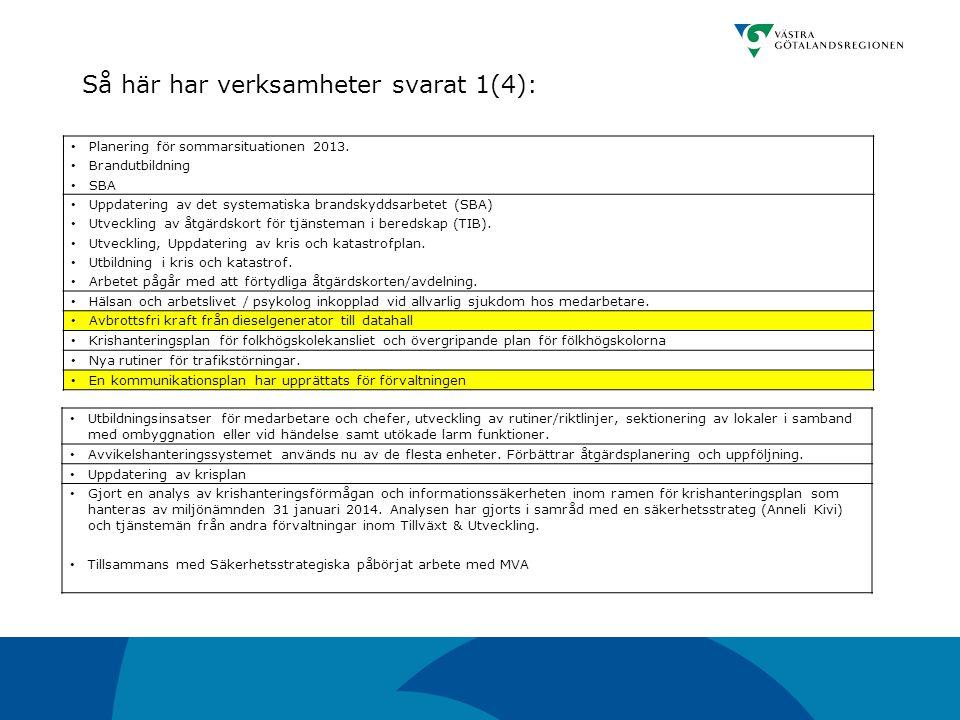 Planering för sommarsituationen 2013. Brandutbildning SBA Uppdatering av det systematiska brandskyddsarbetet (SBA) Utveckling av åtgärdskort för tjäns