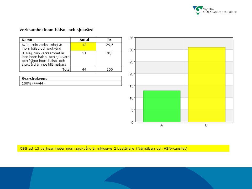 Mål 7 - Förvaltningens skyddsvärda information har klassificerats NamnAntal% A.