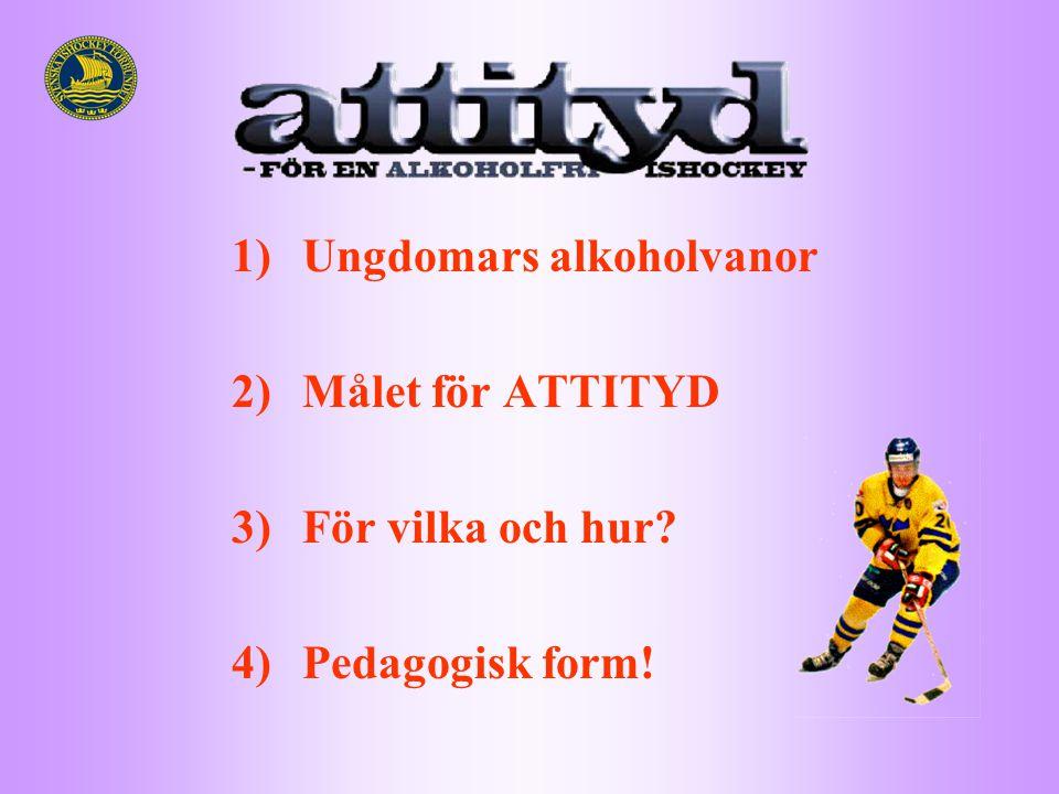 1)Ungdomars alkoholvanor 2)Målet för ATTITYD 3)För vilka och hur? 4)Pedagogisk form!