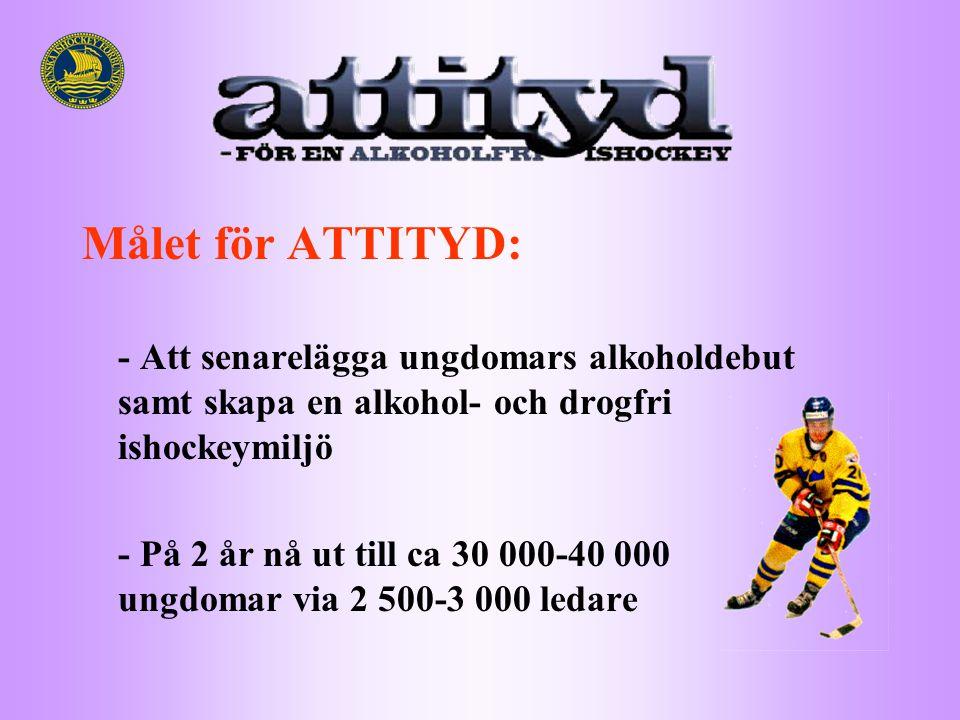 Målet för ATTITYD: - Att senarelägga ungdomars alkoholdebut samt skapa en alkohol- och drogfri ishockeymiljö - På 2 år nå ut till ca 30 000-40 000 ungdomar via 2 500-3 000 ledare