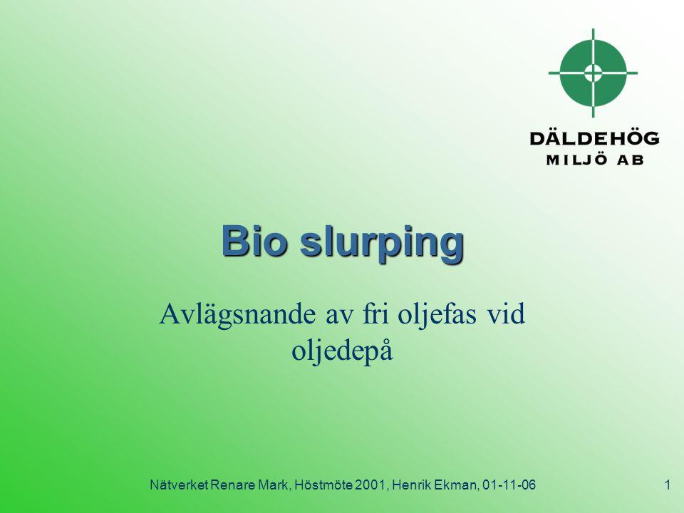 Nätverket Renare Mark, Höstmöte 2001, Henrik Ekman, 01-11-061 Bio slurping Avlägsnande av fri oljefas vid oljedepå