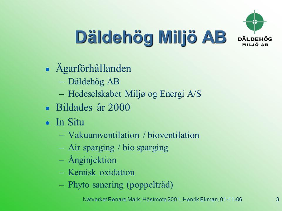Nätverket Renare Mark, Höstmöte 2001, Henrik Ekman, 01-11-063 Däldehög Miljö AB l Ägarförhållanden –Däldehög AB –Hedeselskabet Miljø og Energi A/S l Bildades år 2000 l In Situ –Vakuumventilation / bioventilation –Air sparging / bio sparging –Ånginjektion –Kemisk oxidation –Phyto sanering (poppelträd)