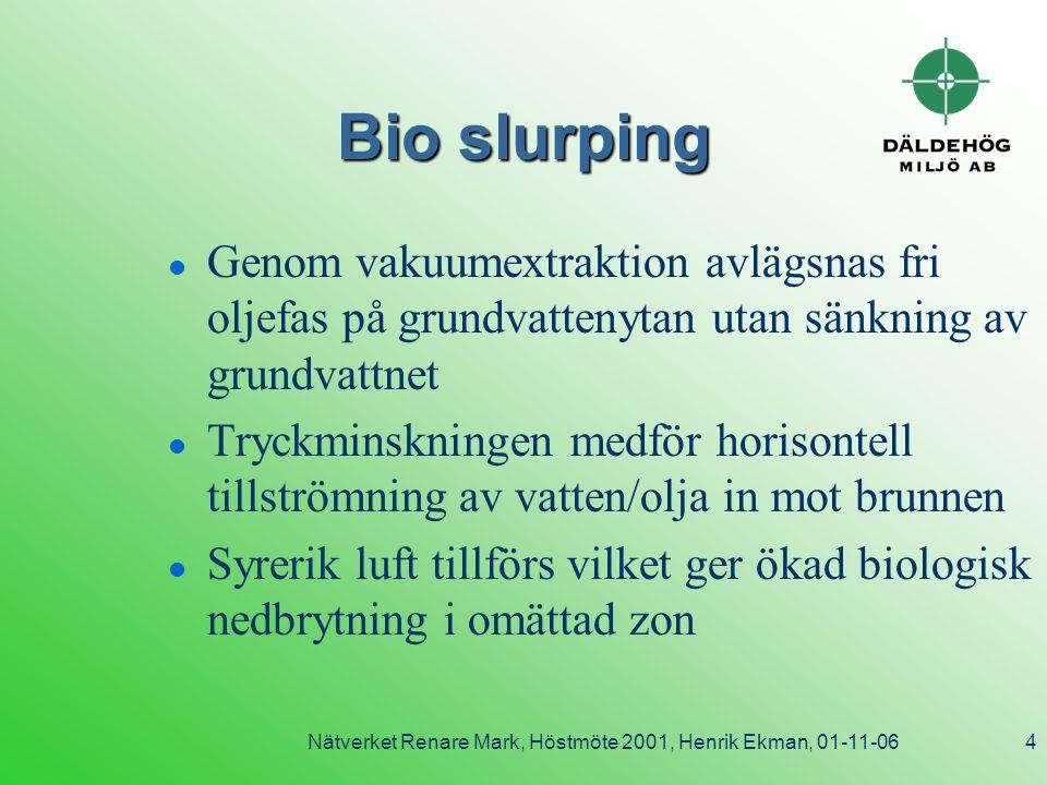 Nätverket Renare Mark, Höstmöte 2001, Henrik Ekman, 01-11-065 Jämförelse