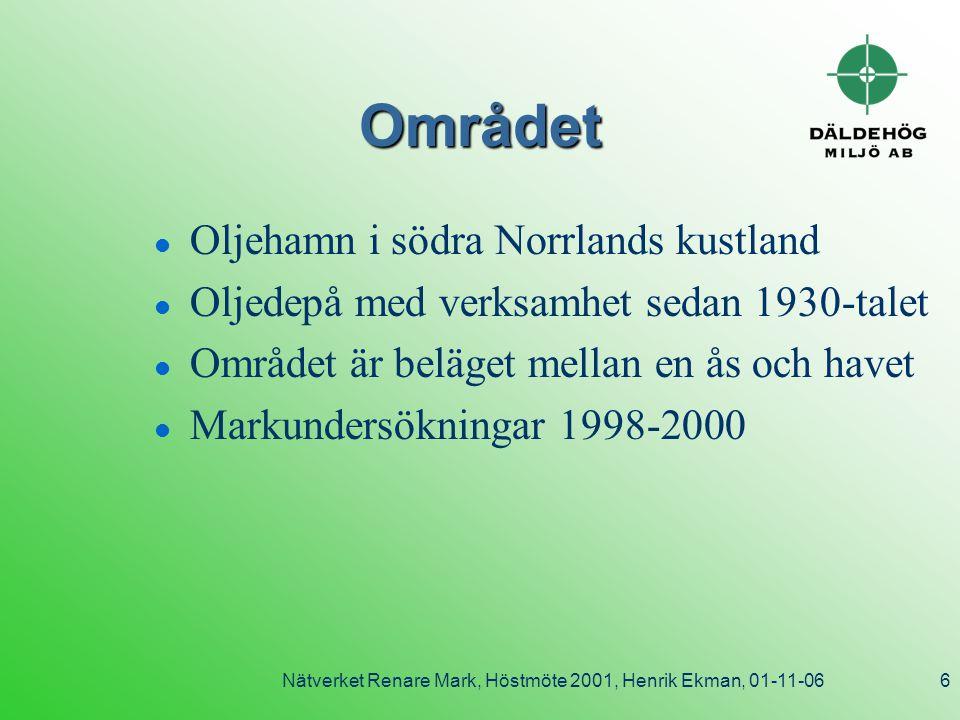 Nätverket Renare Mark, Höstmöte 2001, Henrik Ekman, 01-11-067 Geologi l Fyllning av sandmaterial överst l Därunder svallade isälvsavlagringar med skikt av sand / silt / lera l Bergnivån varierar